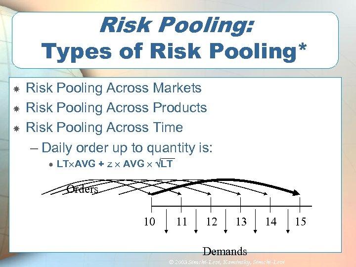 Risk Pooling: Types of Risk Pooling* Risk Pooling Across Markets Risk Pooling Across Products