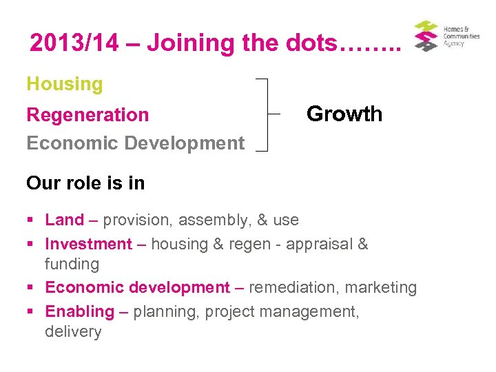 2013/14 – Joining the dots……. . Housing Regeneration Economic Development Growth Our role is
