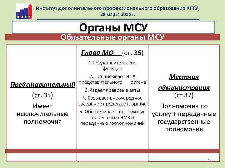 Институт дополнительного профессионального образования КГТУ, 29 марта 2016 г. Органы МСУ Обязательные органы МСУ