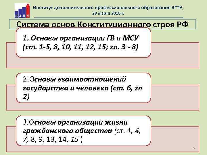 Институт дополнительного профессионального образования КГТУ, 29 марта 2016 г. Система основ Конституционного строя РФ