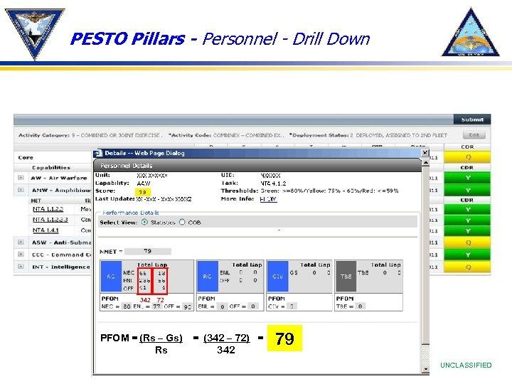 PESTO Pillars - Personnel - Drill Down 342 72 PFOM = (Rs – Gs)