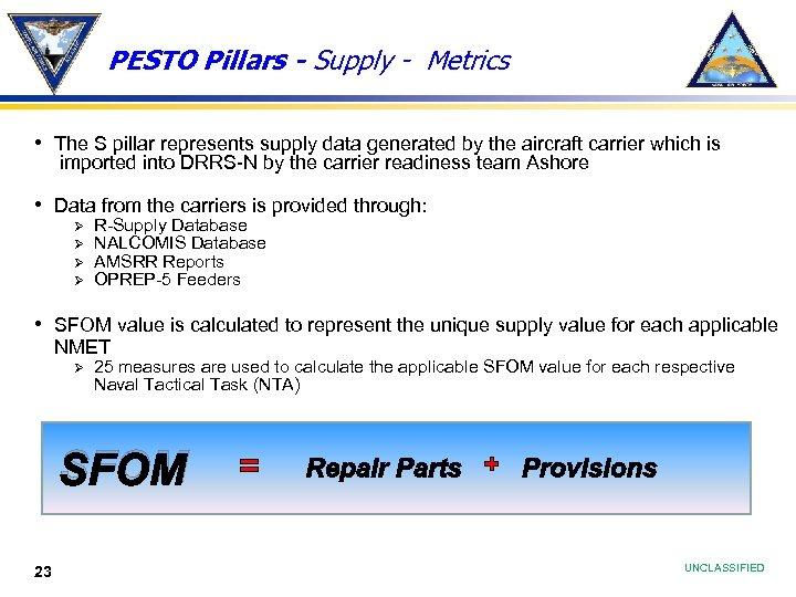 PESTO Pillars - Supply - Metrics • The S pillar represents supply data generated