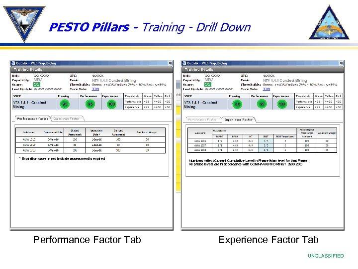 PESTO Pillars - Training - Drill Down 95 95 100 * Expiration dates in