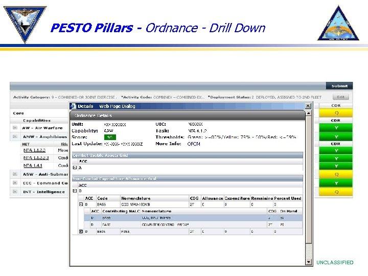 PESTO Pillars - Ordnance - Drill Down UNCLASSIFIED