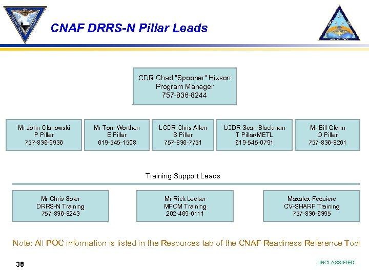 """CNAF DRRS-N Pillar Leads CDR Chad """"Spooner"""" Hixson Program Manager 757 -836 -8244 Mr"""