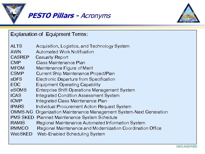 PESTO Pillars - Acronyms Explanation of Equipment Terms: ALTS AWN CASREP CMP MFOM CSMP