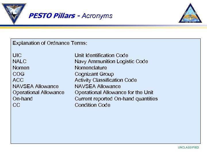 PESTO Pillars - Acronyms Explanation of Ordnance Terms: UIC NALC Nomen COG ACC NAVSEA