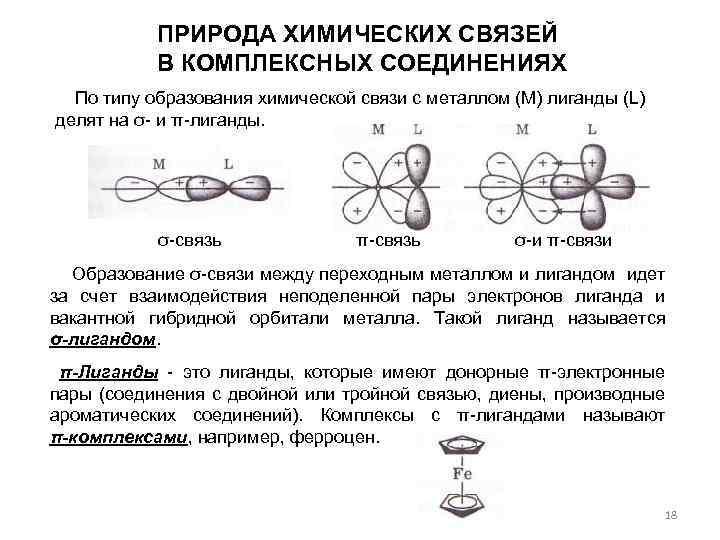 ПРИРОДА ХИМИЧЕСКИХ СВЯЗЕЙ В КОМПЛЕКСНЫХ СОЕДИНЕНИЯХ По типу образования химической связи с металлом (М)