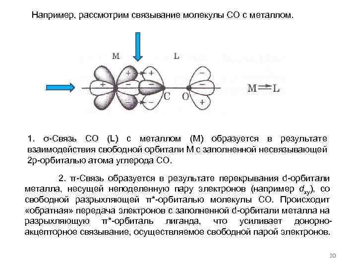 Например, рассмотрим связывание молекулы СО с металлом. 1. σ-Связь СО (L) с металлом (M)