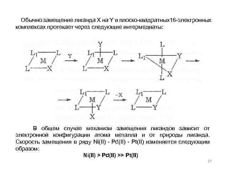 Обычно замещение лиганда X на Y в плоско-квадратных16 -электронных комплексах протекает через следующие интермедиаты: