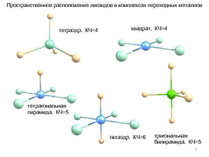 Пространственное расположение лигандов в комплексах переходных металлов тетраэдр, КЧ=4 квадрат, КЧ=4 тетрагональная пирамида, КЧ=5