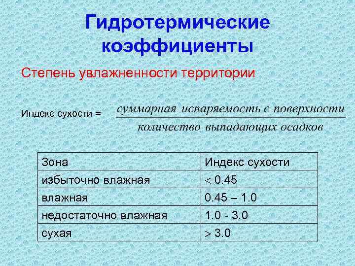 Гидротермические коэффициенты Степень увлажненности территории Индекс сухости = Зона избыточно влажная недостаточно влажная Индекс