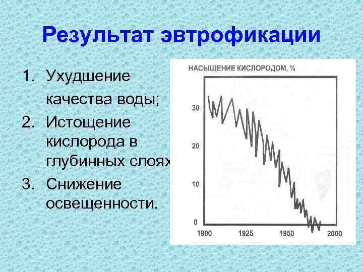 Результат эвтрофикации 1. Ухудшение качества воды; 2. Истощение кислорода в глубинных слоях; 3. Снижение