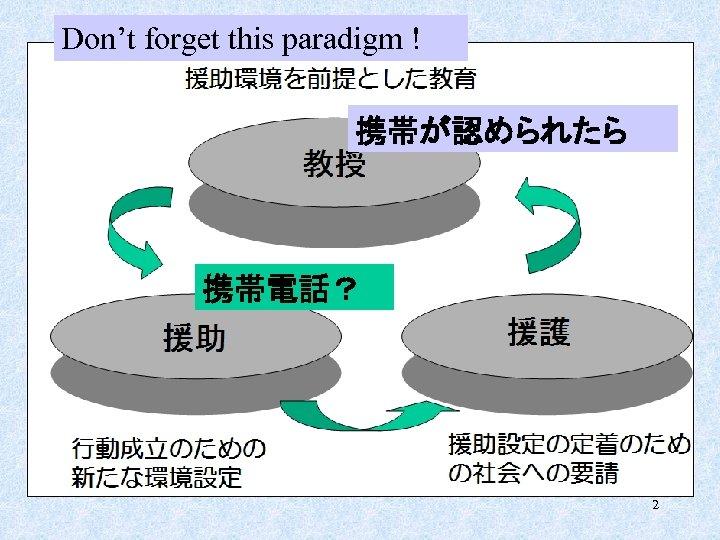 Don't forget this paradigm ! 携帯が認められたら 携帯電話? 2