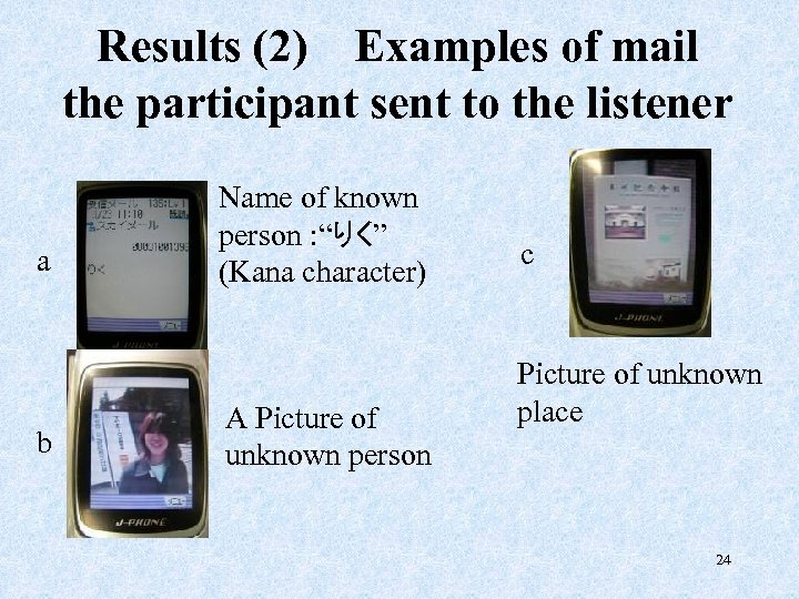 Results (2) Examples of mail the participant sent to the listener a b Name