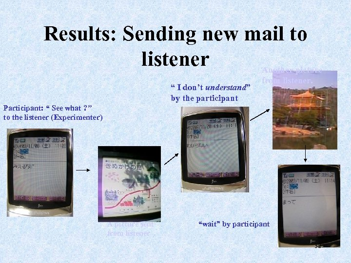 "Results: Sending new mail to listener Another picture   "" I don't understand"" by"