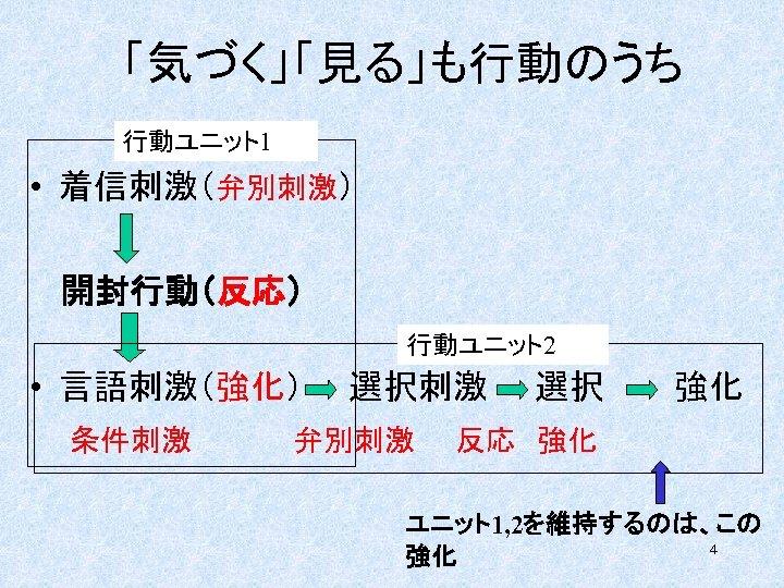 「気づく」「見る」も行動のうち 行動ユニット1 • 着信刺激(弁別刺激)     開封行動(反応) 行動ユニット2 • 言語刺激(強化)  選択刺激  選択   強化        条件刺激     弁別刺激  反応 強化 ユニット1, 2を維持するのは、この 4