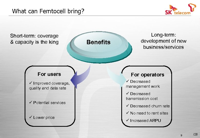 What can Femtocell bring? Short-term: coverage & capacity is the king For users ü