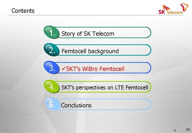 Contents 1. Story of SK Telecom 2. Femtocell background 3. üSKT's Wi. Bro Femtocell