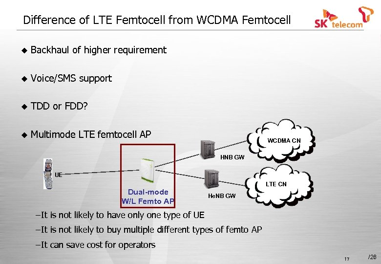 Difference of LTE Femtocell from WCDMA Femtocell u Backhaul of higher requirement u Voice/SMS