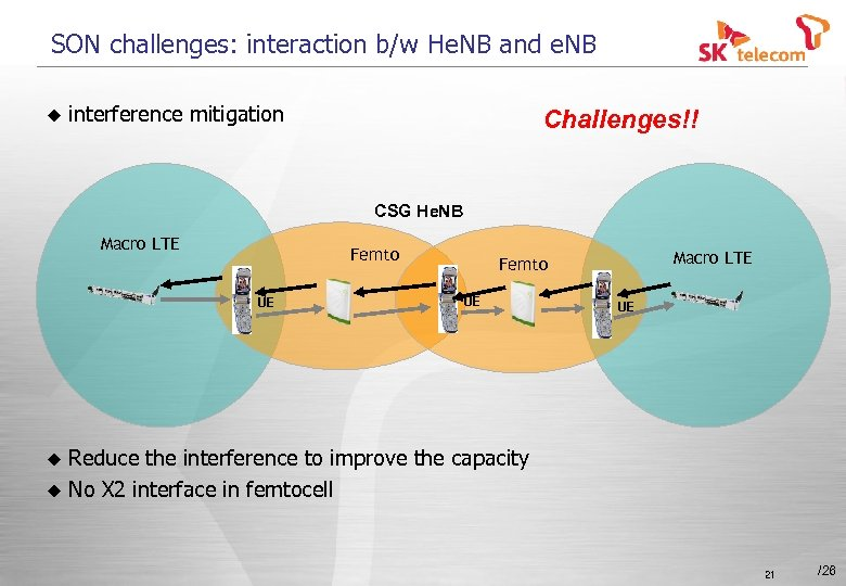 SON challenges: interaction b/w He. NB and e. NB u interference mitigation Challenges!! CSG