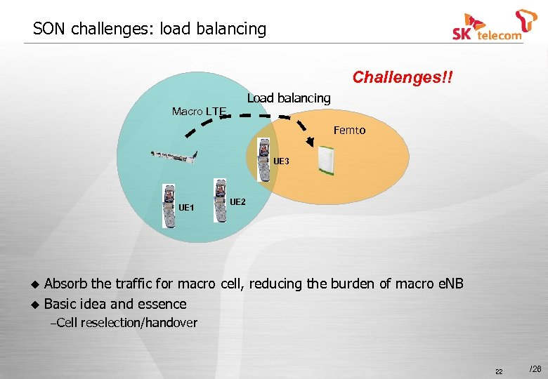 SON challenges: load balancing Challenges!! Load balancing Macro LTE Femto UE 3 UE 1