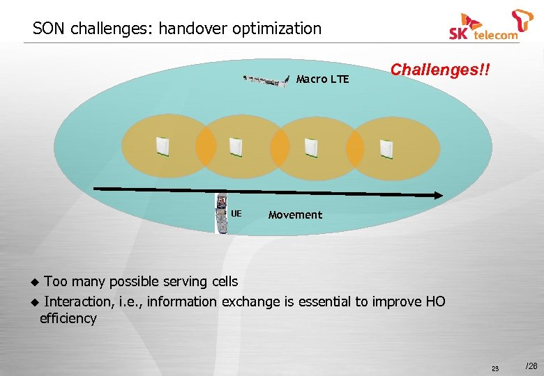 SON challenges: handover optimization Macro LTE UE Challenges!! Movement Too many possible serving cells