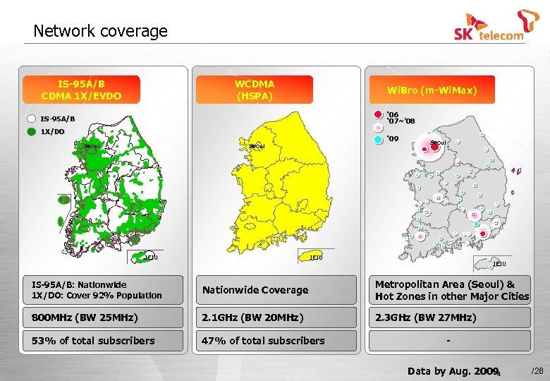 Network coverage IS-95 A/B CDMA 1 X/EVDO WCDMA (HSPA) Wi. Bro (m-Wi. Max) '