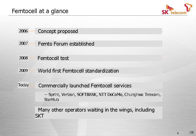 Femtocell at a glance 2006 Concept proposed 2007 Femto Forum established 2008 Femtocell test
