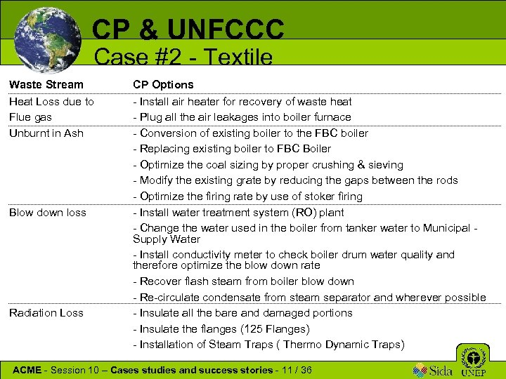 CP & UNFCCC Case #2 - Textile Waste Stream Heat Loss due to Flue