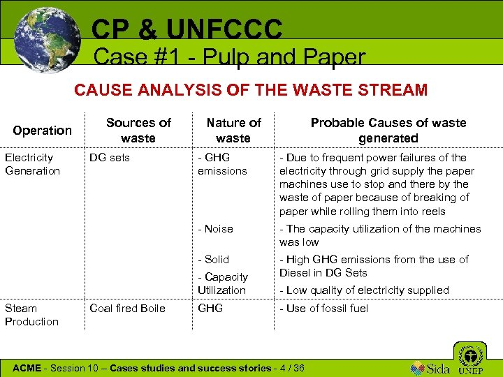 CP & UNFCCC Case #1 - Pulp and Paper CAUSE ANALYSIS OF THE WASTE