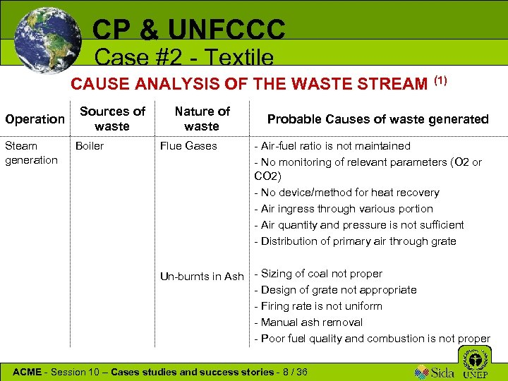 CP & UNFCCC Case #2 - Textile CAUSE ANALYSIS OF THE WASTE STREAM Operation