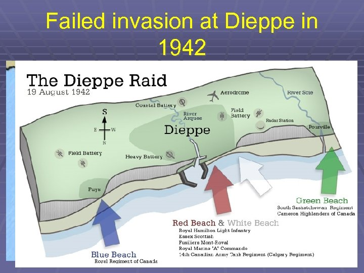 Failed invasion at Dieppe in 1942