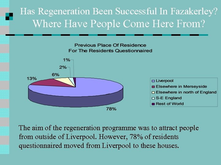 Has Regeneration Been Successful In Fazakerley? Where Have People Come Here From? The aim