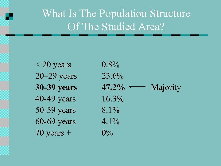 What Is The Population Structure Of The Studied Area? < 20 years 20– 29