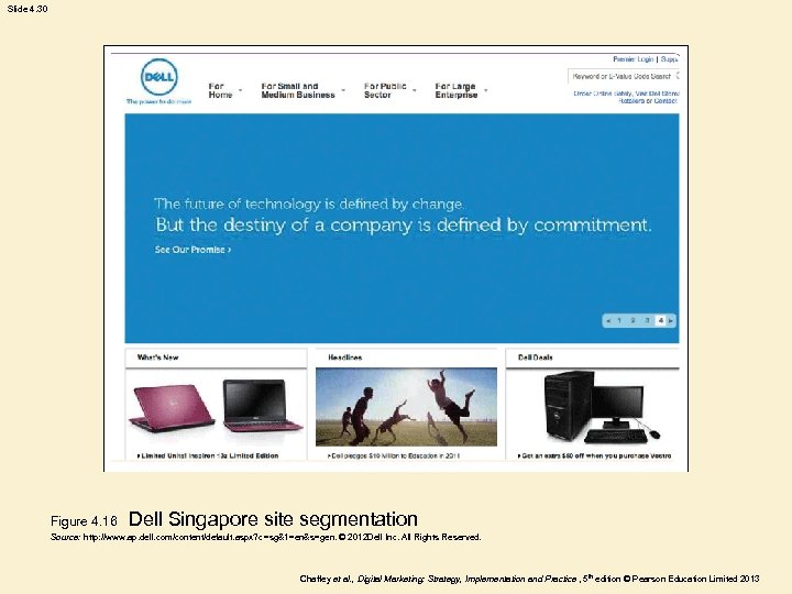 dell market strategy