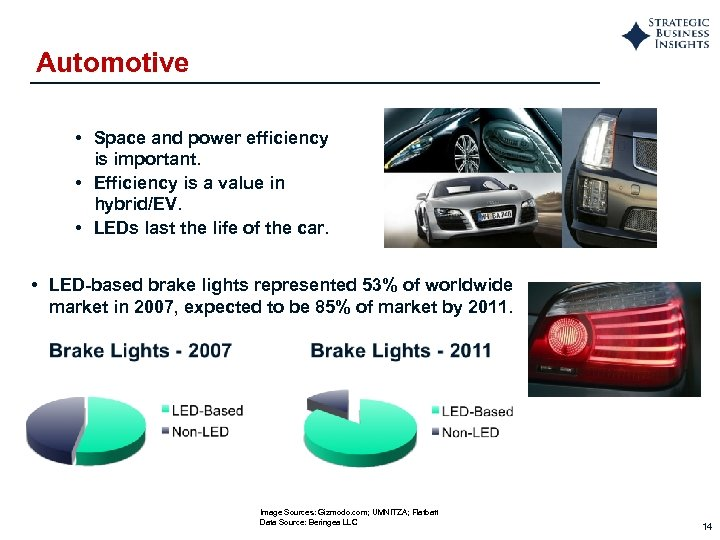 Automotive • Space and power efficiency is important. • Efficiency is a value in