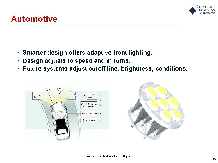Automotive • Smarter design offers adaptive front lighting. • Design adjusts to speed and