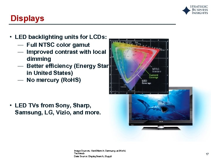 Displays • LED backlighting units for LCDs: — Full NTSC color gamut — Improved