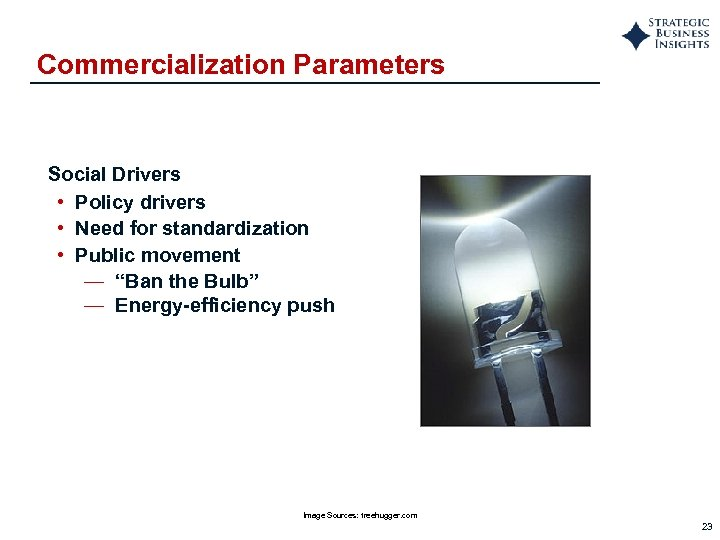 Commercialization Parameters Social Drivers • Policy drivers • Need for standardization • Public movement