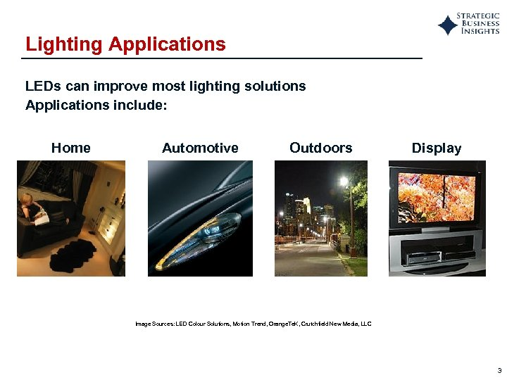 Lighting Applications LEDs can improve most lighting solutions Applications include: Home Automotive Outdoors Display