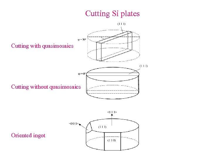 Cutting Si plates Cutting with quasimosaics Cutting without quasimosaics Oriented ingot