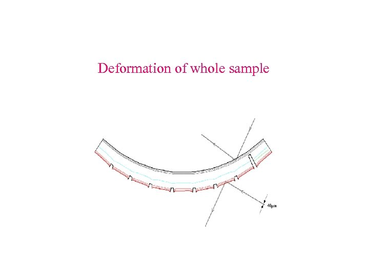 Deformation of whole sample