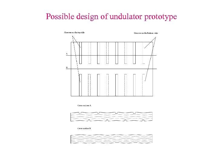 Possible design of undulator prototype