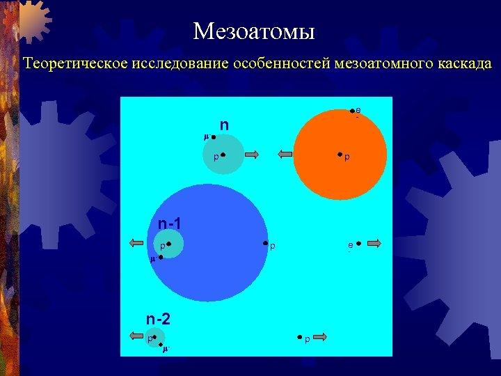 Мезоатомы Теоретическое исследование особенностей мезоатомного каскада e - - n p p n-1 p