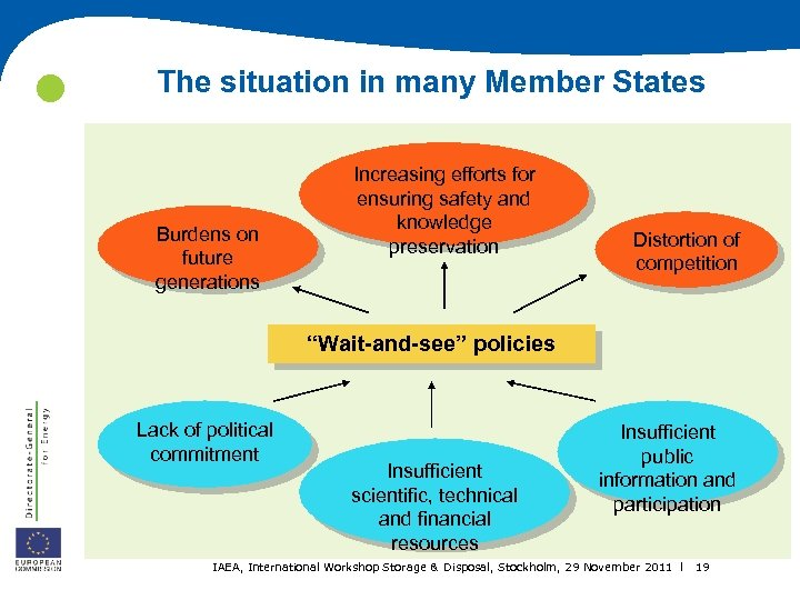 The situation in many Member States Burdens on future generations Increasing efforts for