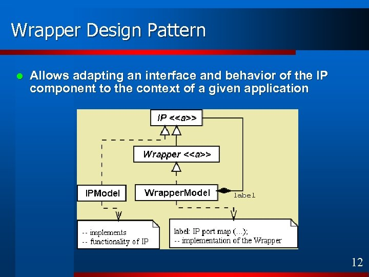 Wrapper Design Pattern l Allows adapting an interface and behavior of the IP component