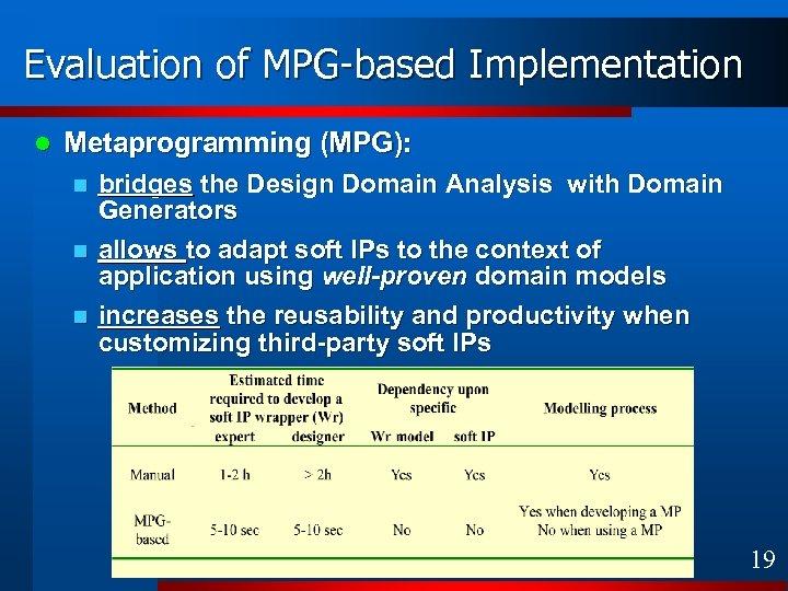 Evaluation of MPG-based Implementation l Metaprogramming (MPG): n n n bridges the Design Domain