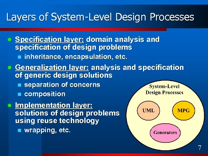 Layers of System-Level Design Processes l Specification layer: domain analysis and specification of design