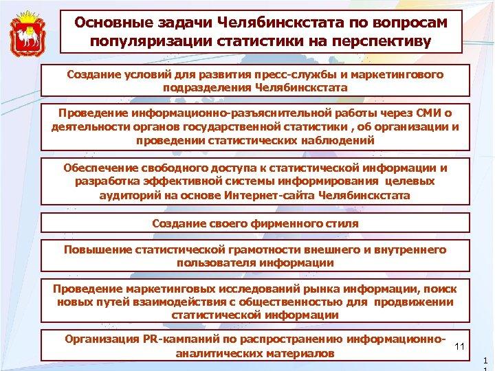 Основные задачи Челябинскстата по вопросам популяризации статистики на перспективу Создание условий для развития пресс-службы